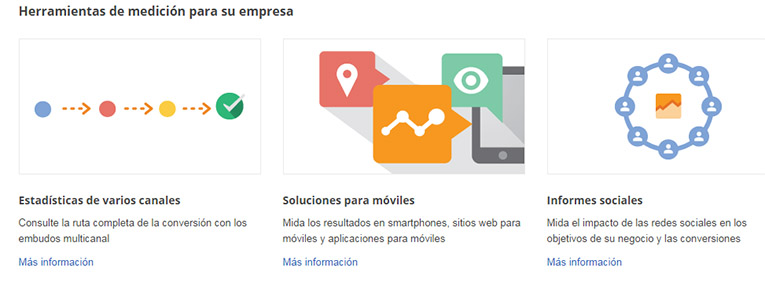posicionamiento_web_google analytic